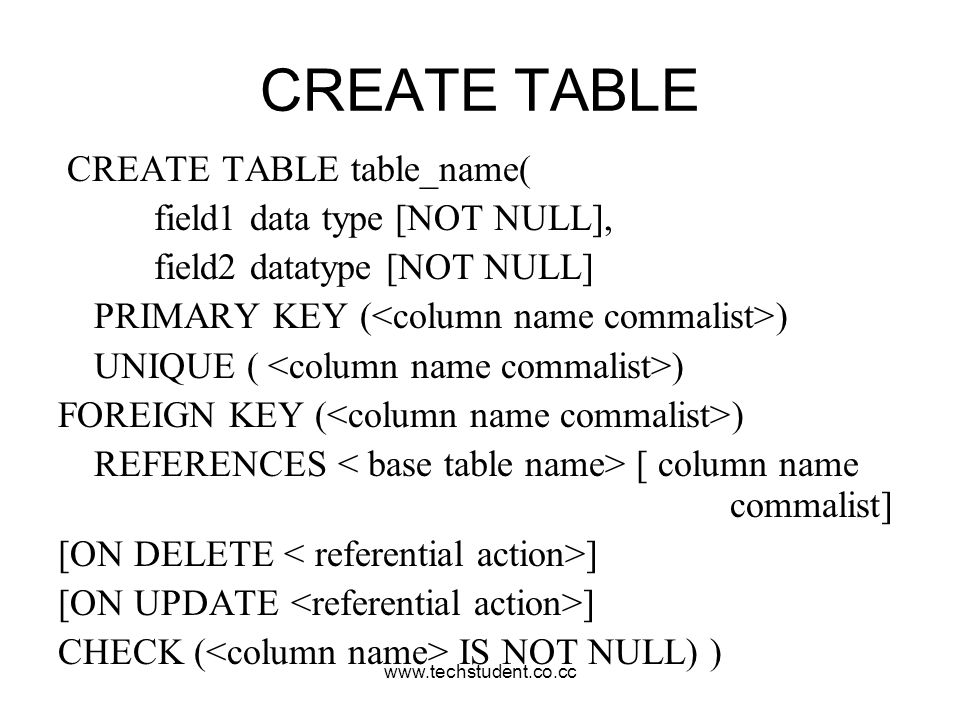 CREATE TABLE CREATE TABLE table_name( field1 data type [NOT NULL],
